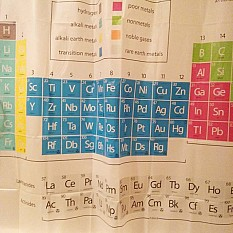 View Details Of Periodic Table Shower Curtain